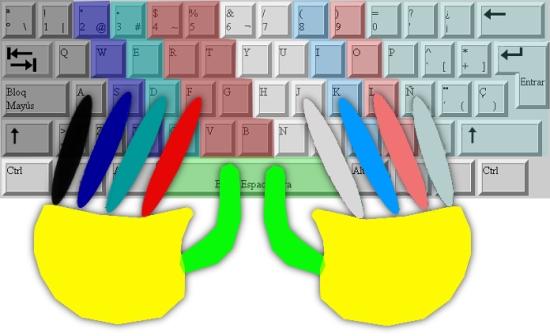 Se ve unas manos bien colocadas sobre el teclado